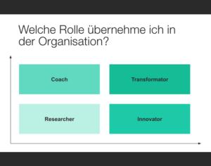 Rolle in der Organisation