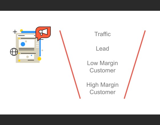 Sales Funnel und Online Marketing
