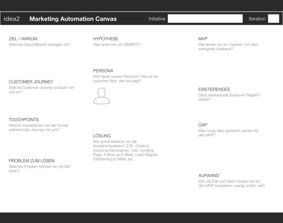 Canvas Marketing Automation