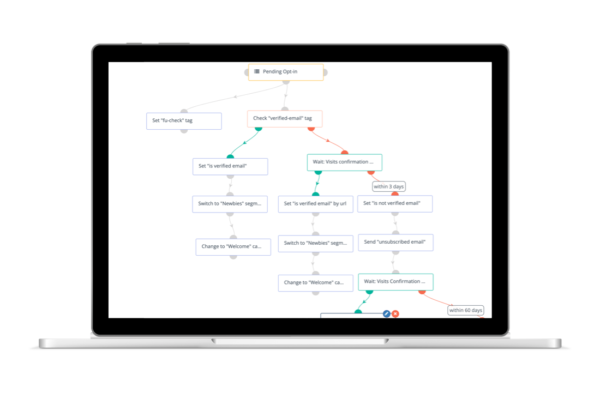 Sales Funnel Kampagne Mautic Open Source Marketing Automation